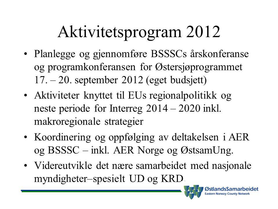 Aktivitetsprogram 2012 Planlegge og gjennomføre BSSSCs årskonferanse og programkonferansen for Østersjøprogrammet 17.