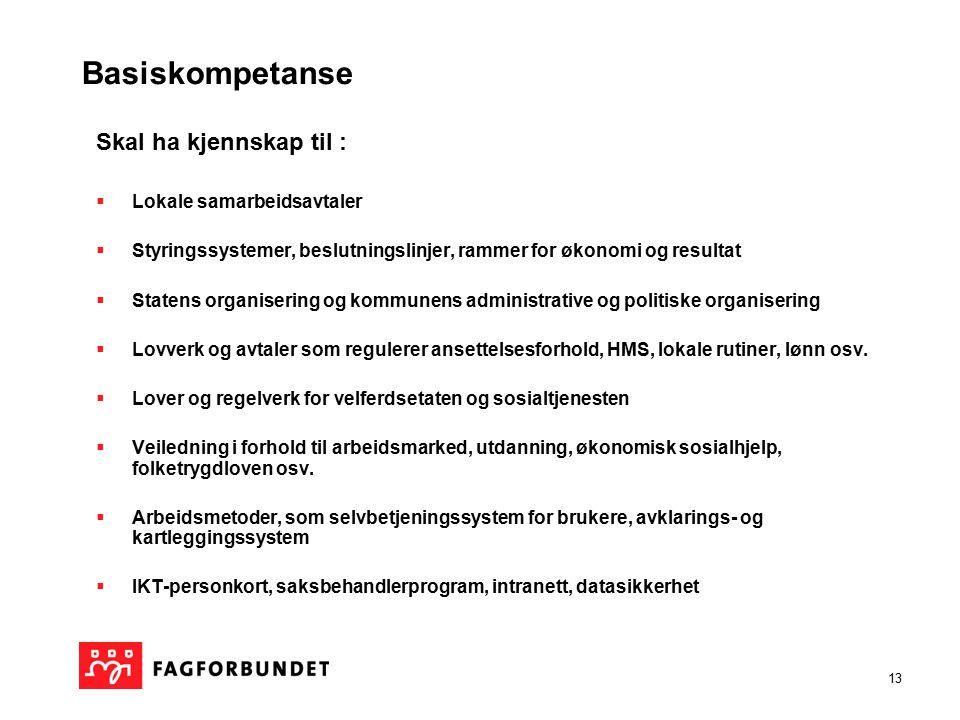12 Kompetanseutvikling, forts.