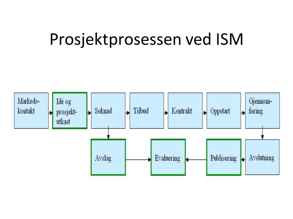 Prosjektprosessen ved ISM