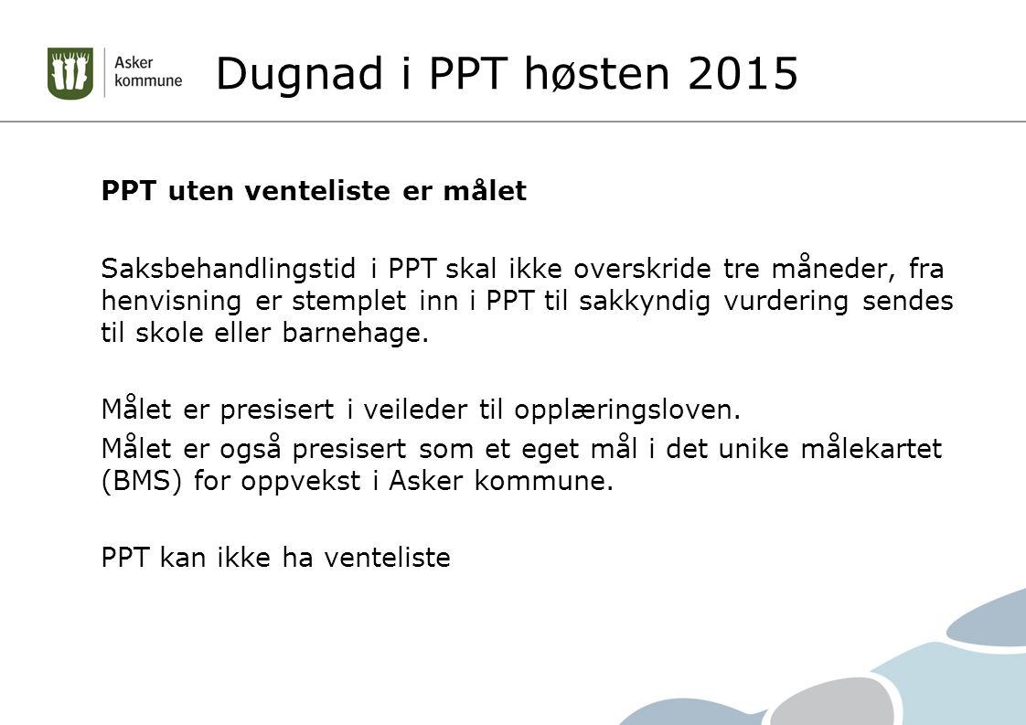 Dugnad i PPT høsten 2015 PPT uten venteliste er målet Saksbehandlingstid i PPT skal ikke overskride tre måneder, fra henvisning er stemplet inn i PPT til sakkyndig vurdering sendes til skole eller barnehage.