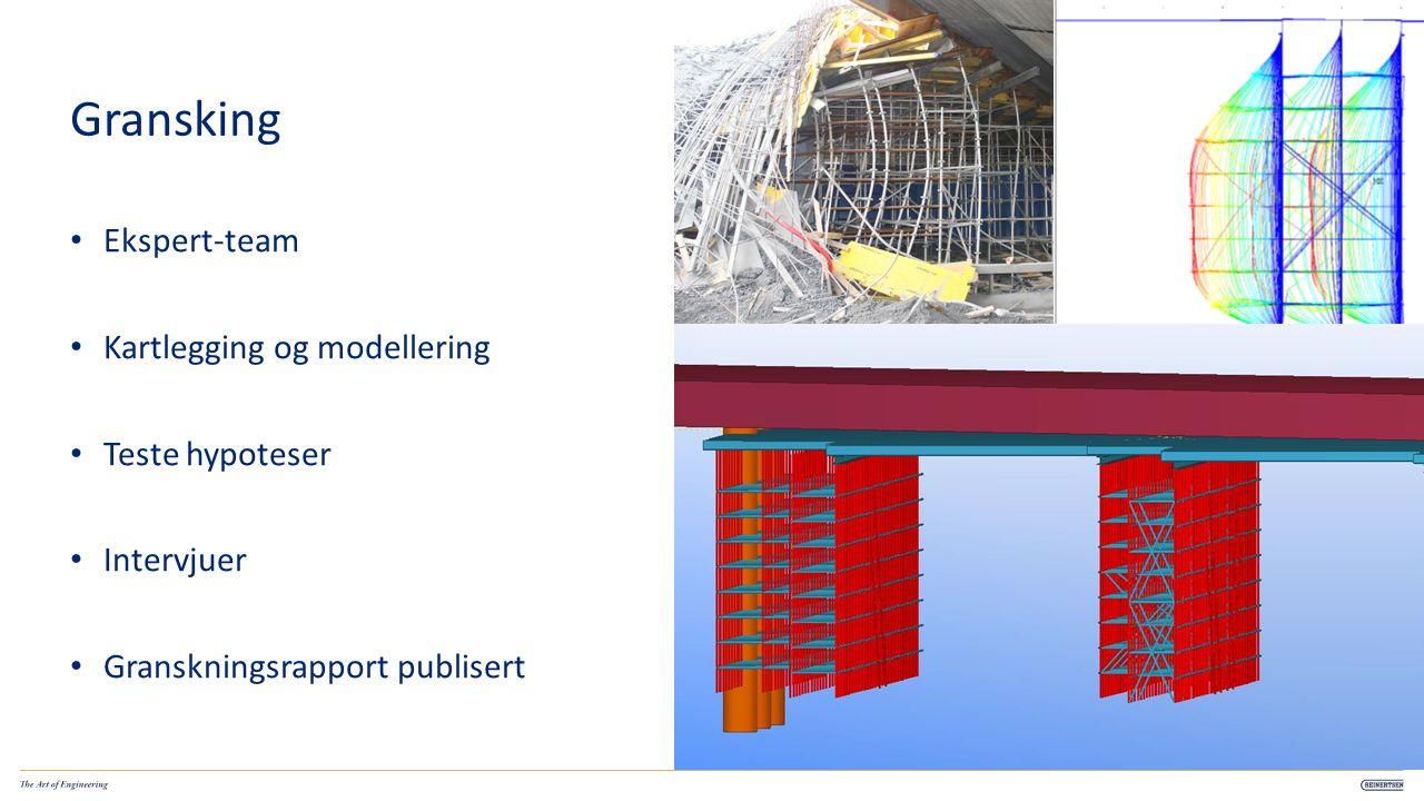 Gransking Ekspert-team Kartlegging og modellering Teste hypoteser Intervjuer Granskningsrapport publisert