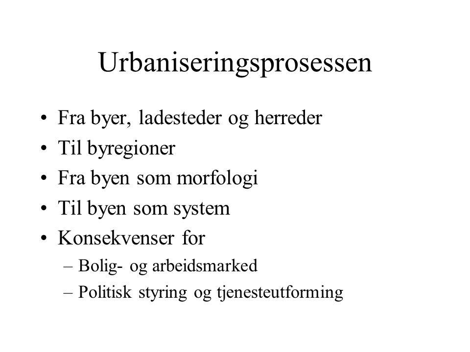 Urbaniseringsprosessen Fra byer, ladesteder og herreder Til byregioner Fra byen som morfologi Til byen som system Konsekvenser for –Bolig- og arbeidsmarked –Politisk styring og tjenesteutforming