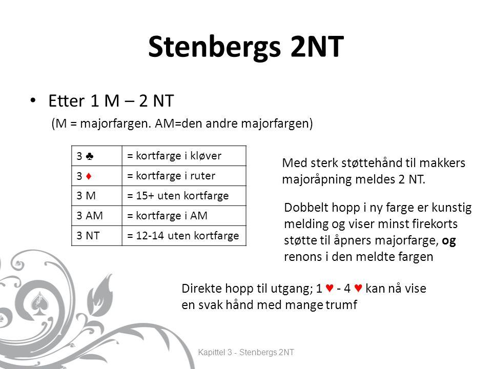 Stenbergs 2NT Etter 1 M – 2 NT (M = majorfargen.
