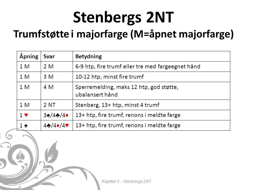 Stenbergs 2NT Trumfstøtte i majorfarge (M=åpnet majorfarge) Kapittel 3 - Stenbergs 2NT ÅpningSvarBetydning 1 M2 M6-9 htp, fire trumf eller tre med fargeegnet hånd 1 M3 M10-12 htp, minst fire trumf 1 M4 MSperremelding, maks 12 htp, god støtte, ubalansert hånd 1 M2 NTStenberg, 13+ htp, minst 4 trumf 1 ♥ 3 ♠ /4 ♣ /4 ♦ 13+ htp, fire trumf, renons i meldte farge 1 ♠ 4 ♣ /4 ♦ /4 ♥ 13+ htp, fire trumf, renons i meldte farge