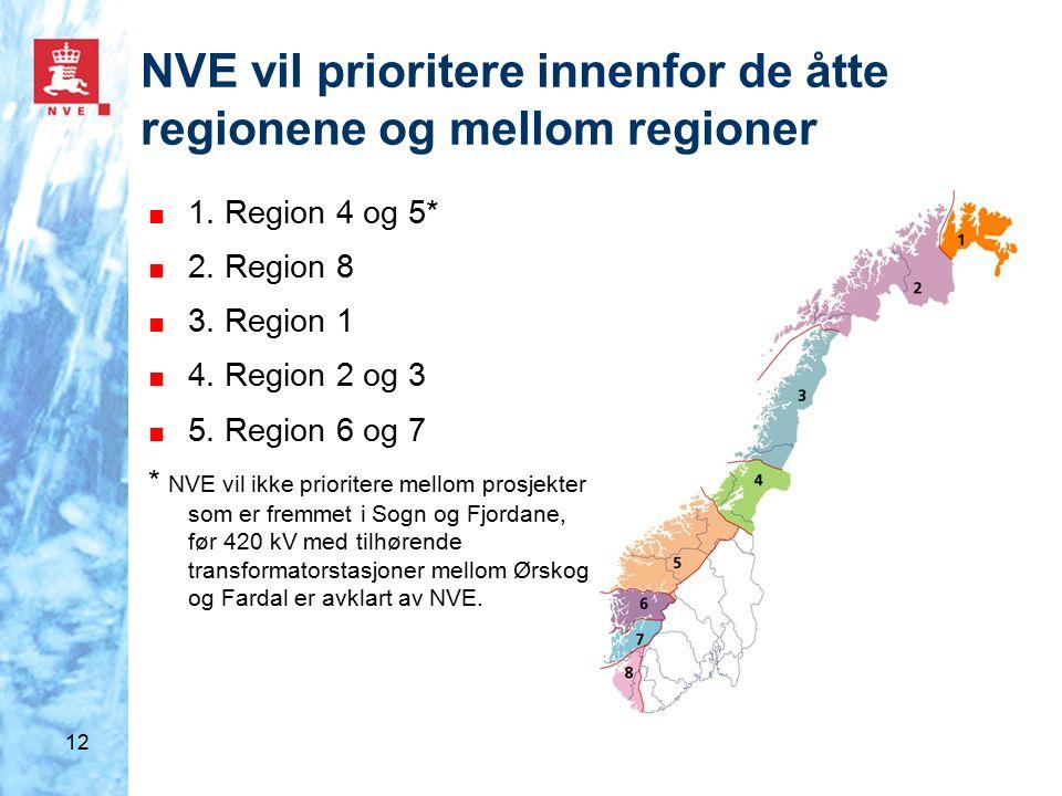 12 NVE vil prioritere innenfor de åtte regionene og mellom regioner ■ 1.