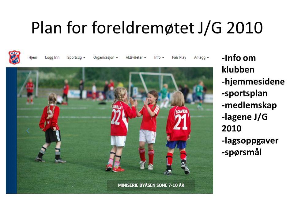 Plan for foreldremøtet J/G 2010 -Info om klubben -hjemmesidene -sportsplan -medlemskap -lagene J/G 2010 -lagsoppgaver -spørsmål