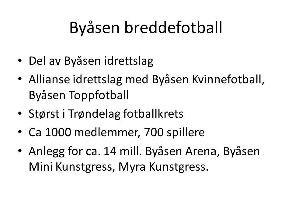 Byåsen breddefotball Del av Byåsen idrettslag Allianse idrettslag med Byåsen Kvinnefotball, Byåsen Toppfotball Størst i Trøndelag fotballkrets Ca 1000 medlemmer, 700 spillere Anlegg for ca.