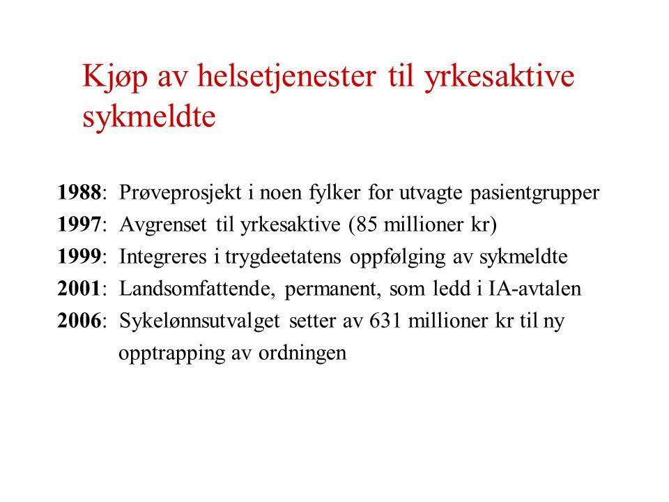 Kjøp av helsetjenester til yrkesaktive sykmeldte 1988: Prøveprosjekt i noen fylker for utvagte pasientgrupper 1997: Avgrenset til yrkesaktive (85 mill