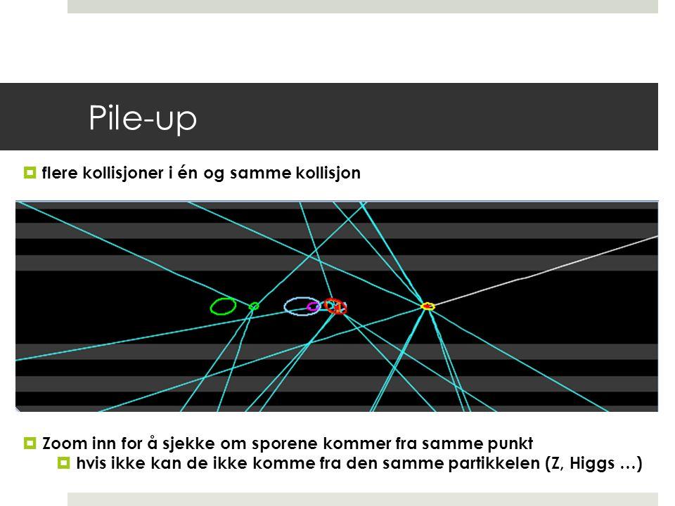 Pile-up  Zoom inn for å sjekke om sporene kommer fra samme punkt  hvis ikke kan de ikke komme fra den samme partikkelen (Z, Higgs …)  flere kollisj