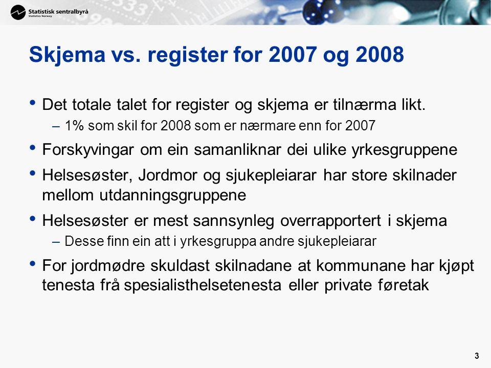 3 Skjema vs. register for 2007 og 2008 Det totale talet for register og skjema er tilnærma likt.