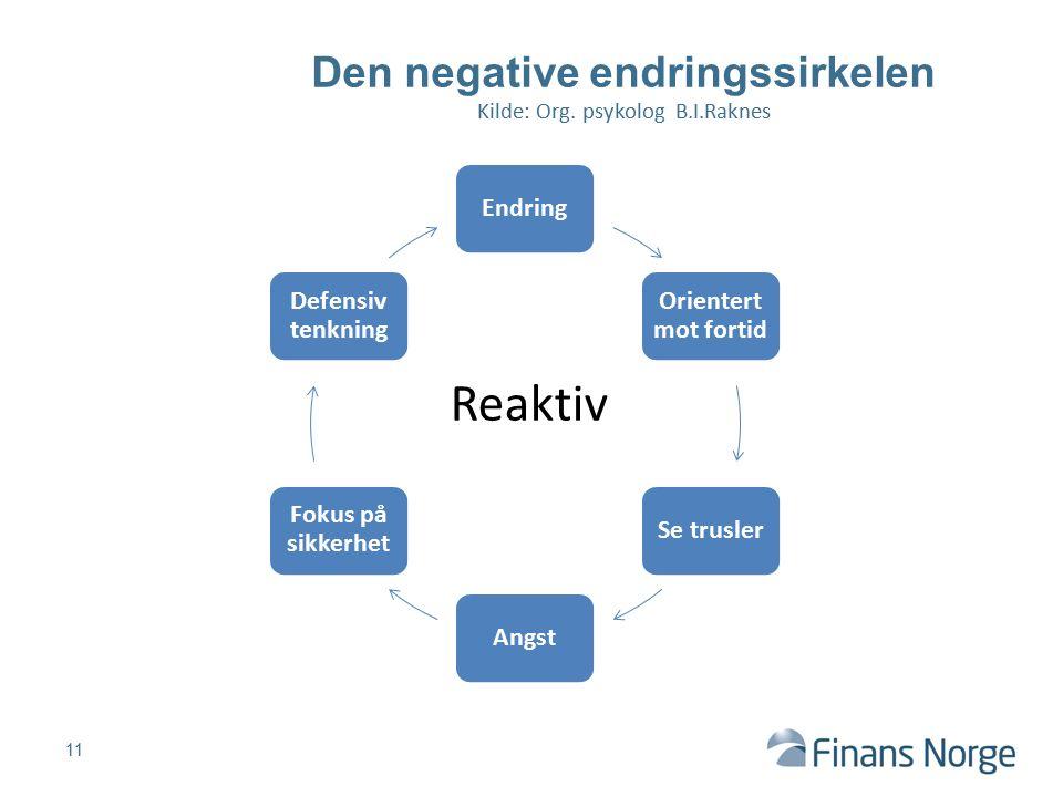Den negative endringssirkelen Kilde: Org.