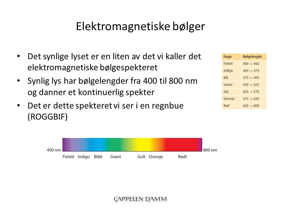 Det elektromagnetiske bølgespekteret