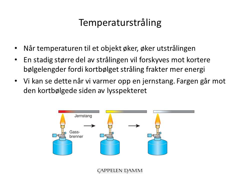 Temperaturstråling Når temperaturen til et objekt øker, øker utstrålingen En stadig større del av strålingen vil forskyves mot kortere bølgelengder fo