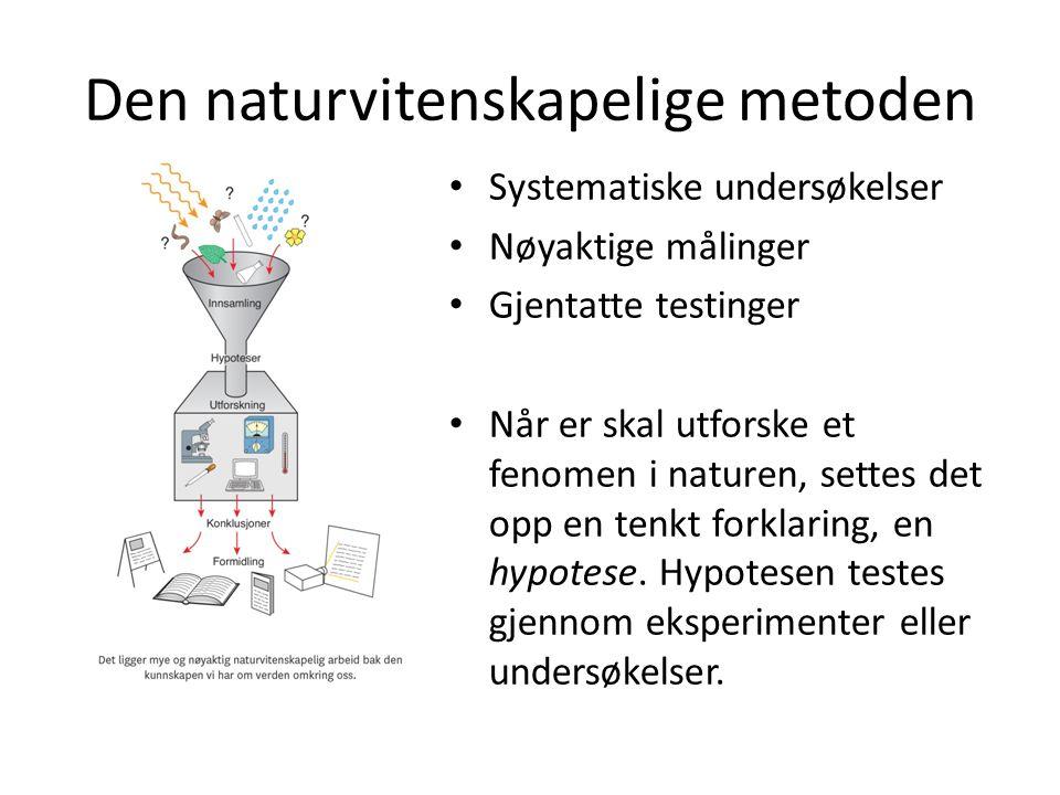 Den naturvitenskapelige metoden Systematiske undersøkelser Nøyaktige målinger Gjentatte testinger Når er skal utforske et fenomen i naturen, settes det opp en tenkt forklaring, en hypotese.