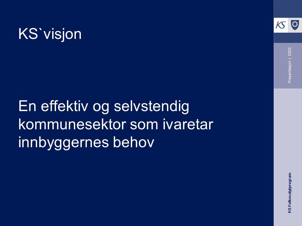 KS Folkevalgtprogram Presentasjon | 2003 KS`visjon En effektiv og selvstendig kommunesektor som ivaretar innbyggernes behov