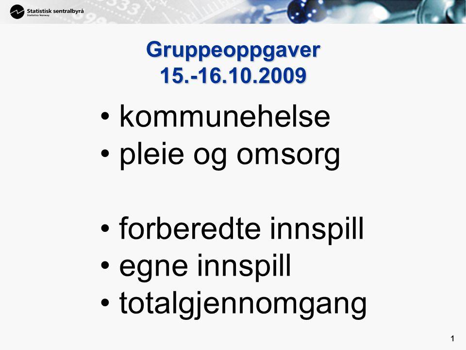 1 1 Gruppeoppgaver 15.-16.10.2009 kommunehelse pleie og omsorg forberedte innspill egne innspill totalgjennomgang