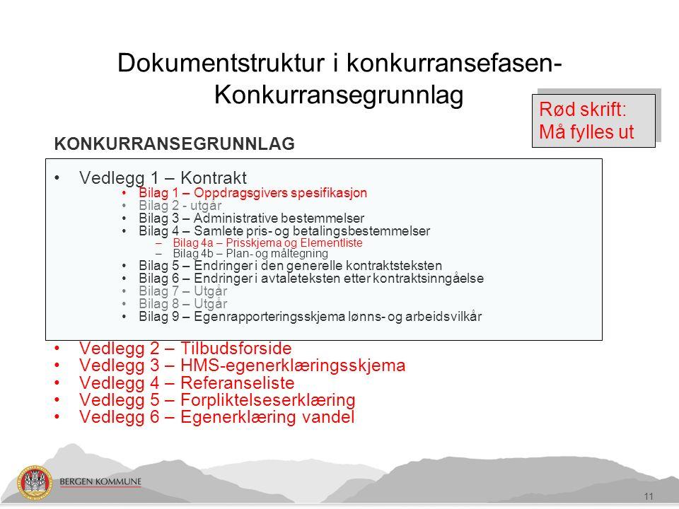 Dokumentstruktur i konkurransefasen- Konkurransegrunnlag KONKURRANSEGRUNNLAG Vedlegg 1 – Kontrakt Bilag 1 – Oppdragsgivers spesifikasjon Bilag 2 - utgår Bilag 3 – Administrative bestemmelser Bilag 4 – Samlete pris- og betalingsbestemmelser –Bilag 4a – Prisskjema og Elementliste –Bilag 4b – Plan- og måltegning Bilag 5 – Endringer i den generelle kontraktsteksten Bilag 6 – Endringer i avtaleteksten etter kontraktsinngåelse Bilag 7 – Utgår Bilag 8 – Utgår Bilag 9 – Egenrapporteringsskjema lønns- og arbeidsvilkår Vedlegg 2 – Tilbudsforside Vedlegg 3 – HMS-egenerklæringsskjema Vedlegg 4 – Referanseliste Vedlegg 5 – Forpliktelseserklæring Vedlegg 6 – Egenerklæring vandel Rød skrift: Må fylles ut 11