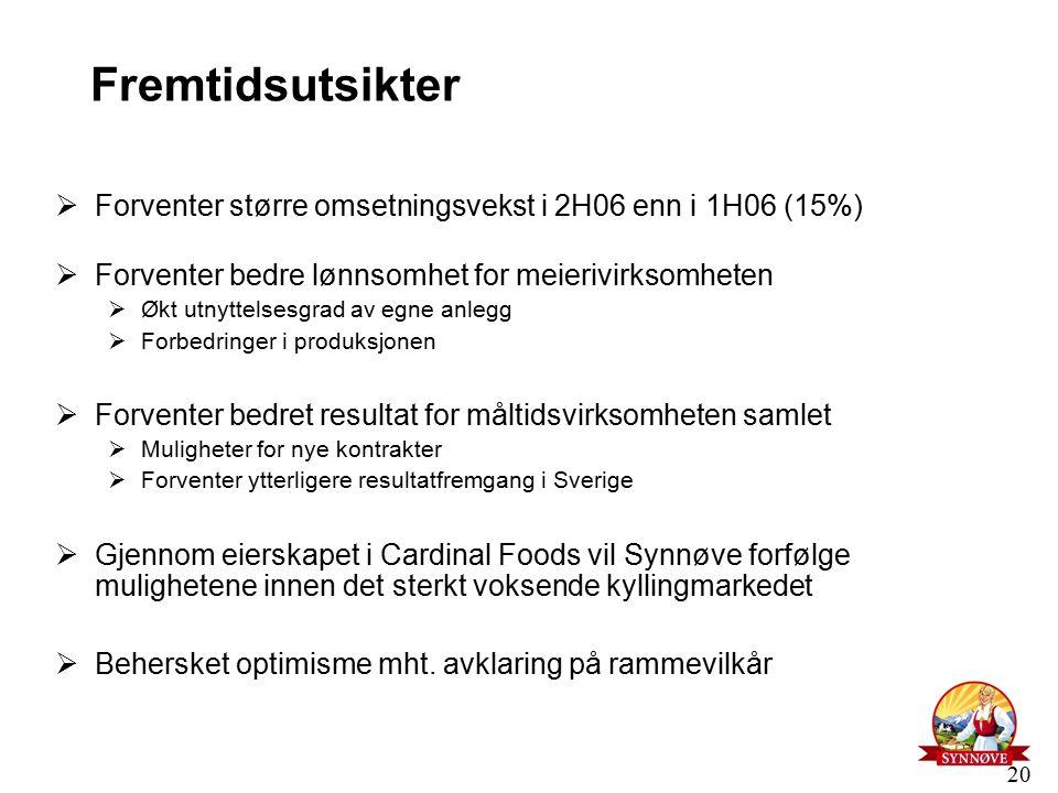 20 Fremtidsutsikter  Forventer større omsetningsvekst i 2H06 enn i 1H06 (15%)  Forventer bedre lønnsomhet for meierivirksomheten  Økt utnyttelsesgrad av egne anlegg  Forbedringer i produksjonen  Forventer bedret resultat for måltidsvirksomheten samlet  Muligheter for nye kontrakter  Forventer ytterligere resultatfremgang i Sverige  Gjennom eierskapet i Cardinal Foods vil Synnøve forfølge mulighetene innen det sterkt voksende kyllingmarkedet  Behersket optimisme mht.