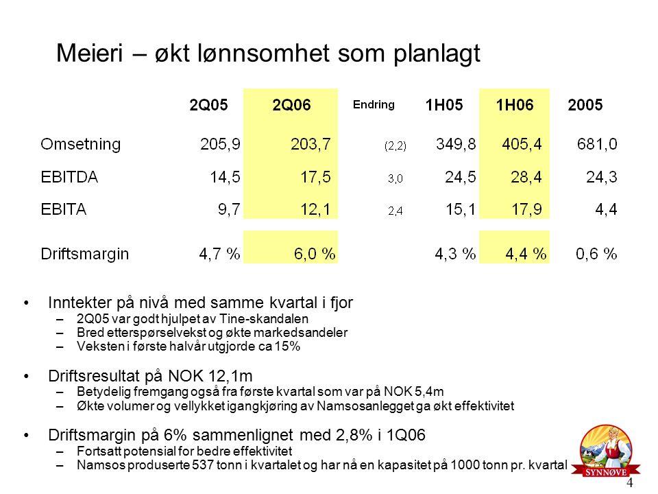4 Meieri – økt lønnsomhet som planlagt Inntekter på nivå med samme kvartal i fjor –2Q05 var godt hjulpet av Tine-skandalen –Bred etterspørselvekst og økte markedsandeler –Veksten i første halvår utgjorde ca 15% Driftsresultat på NOK 12,1m –Betydelig fremgang også fra første kvartal som var på NOK 5,4m –Økte volumer og vellykket igangkjøring av Namsosanlegget ga økt effektivitet Driftsmargin på 6% sammenlignet med 2,8% i 1Q06 –Fortsatt potensial for bedre effektivitet –Namsos produserte 537 tonn i kvartalet og har nå en kapasitet på 1000 tonn pr.