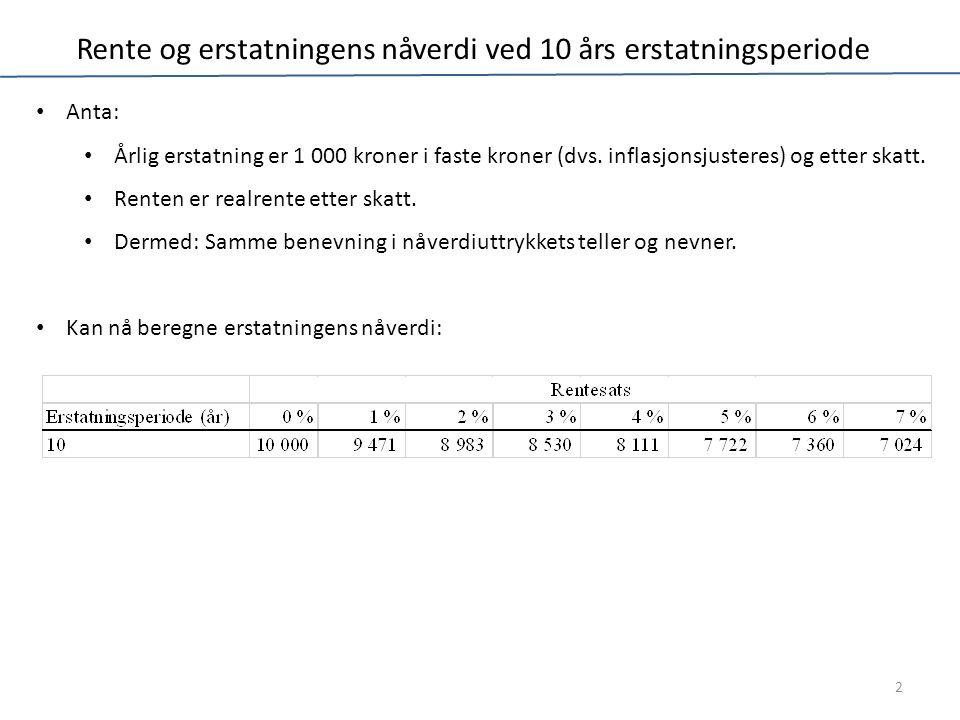 Rente og erstatningens nåverdi ved 10 års erstatningsperiode Anta: Årlig erstatning er 1 000 kroner i faste kroner (dvs. inflasjonsjusteres) og etter