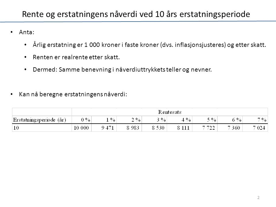 Rente og erstatningens nåverdi ved 10 års erstatningsperiode Anta: Årlig erstatning er 1 000 kroner i faste kroner (dvs.
