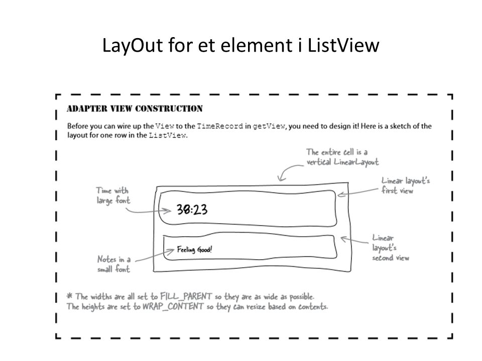 LayOut for et element i ListView