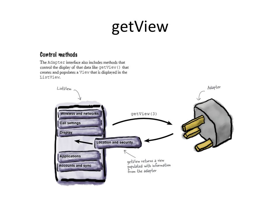 getView
