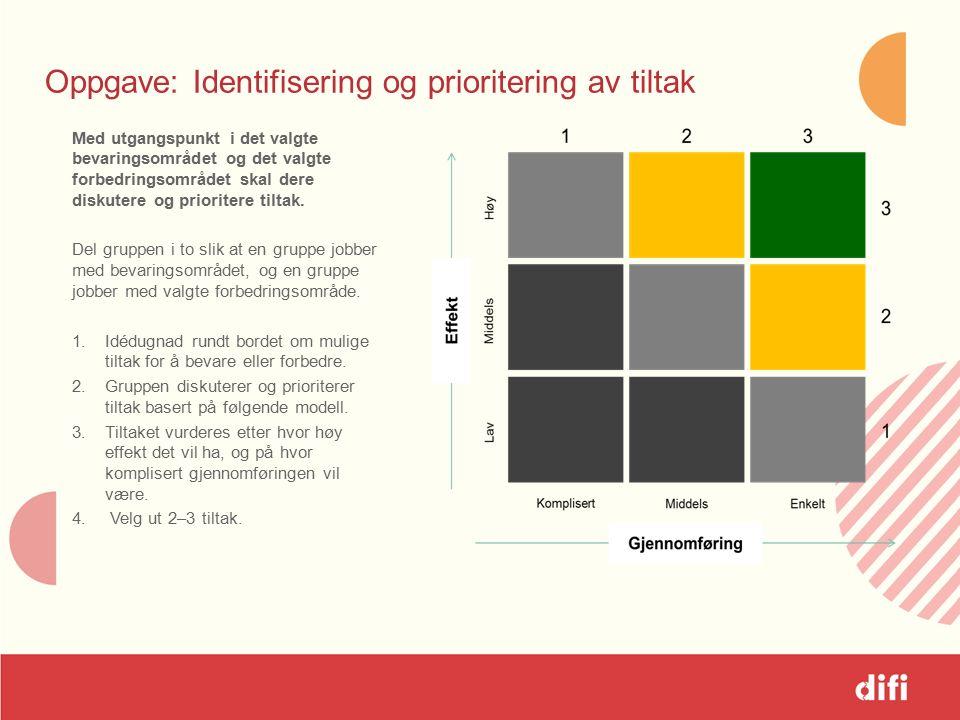 Oppgave: Identifisering og prioritering av tiltak Med utgangspunkt i det valgte bevaringsområdet og det valgte forbedringsområdet skal dere diskutere og prioritere tiltak.