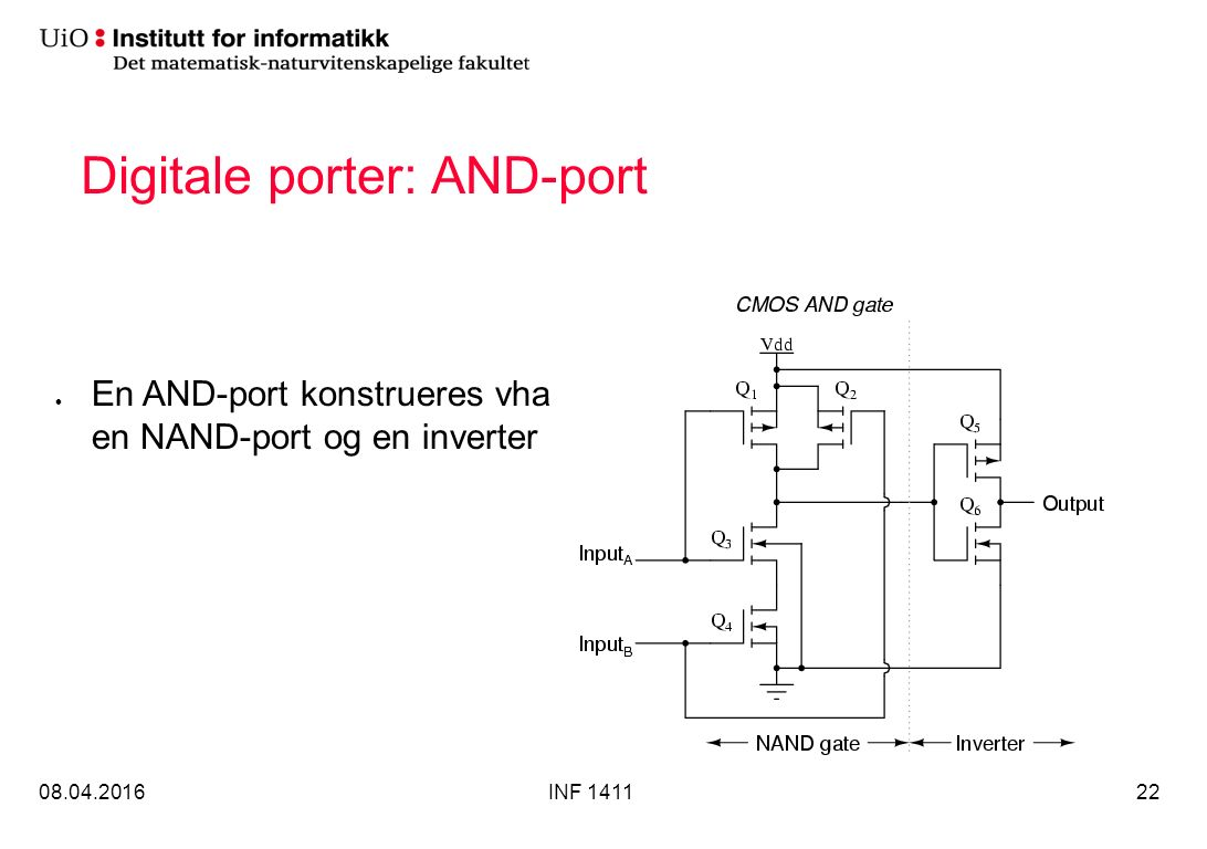 Digitale porter: AND-port 08.04.2016INF 141122 En AND-port konstrueres vha en NAND-port og en inverter