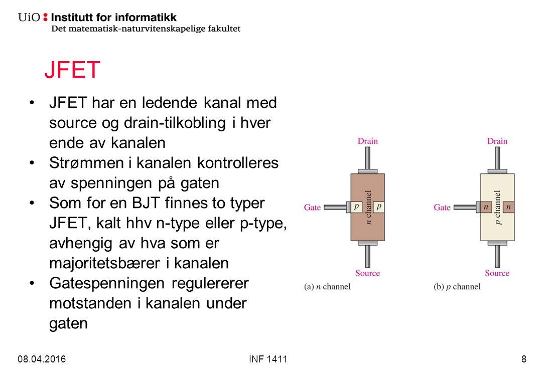 JFET JFET har en ledende kanal med source og drain-tilkobling i hver ende av kanalen Strømmen i kanalen kontrolleres av spenningen på gaten Som for en BJT finnes to typer JFET, kalt hhv n-type eller p-type, avhengig av hva som er majoritetsbærer i kanalen Gatespenningen regulererer motstanden i kanalen under gaten 08.04.2016INF 14118