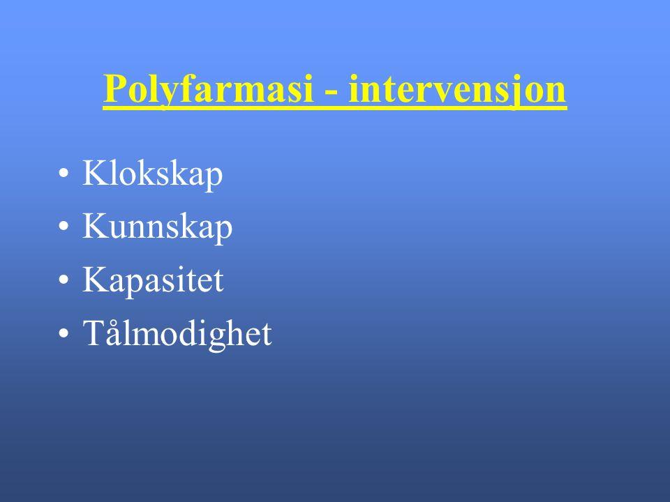 Polyfarmasi - intervensjon Klokskap Kunnskap Kapasitet Tålmodighet
