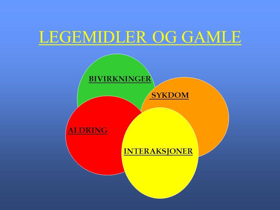 LEGEMIDLER OG GAMLE SYKDOM BIVIRKNINGER ALDRING INTERAKSJONER