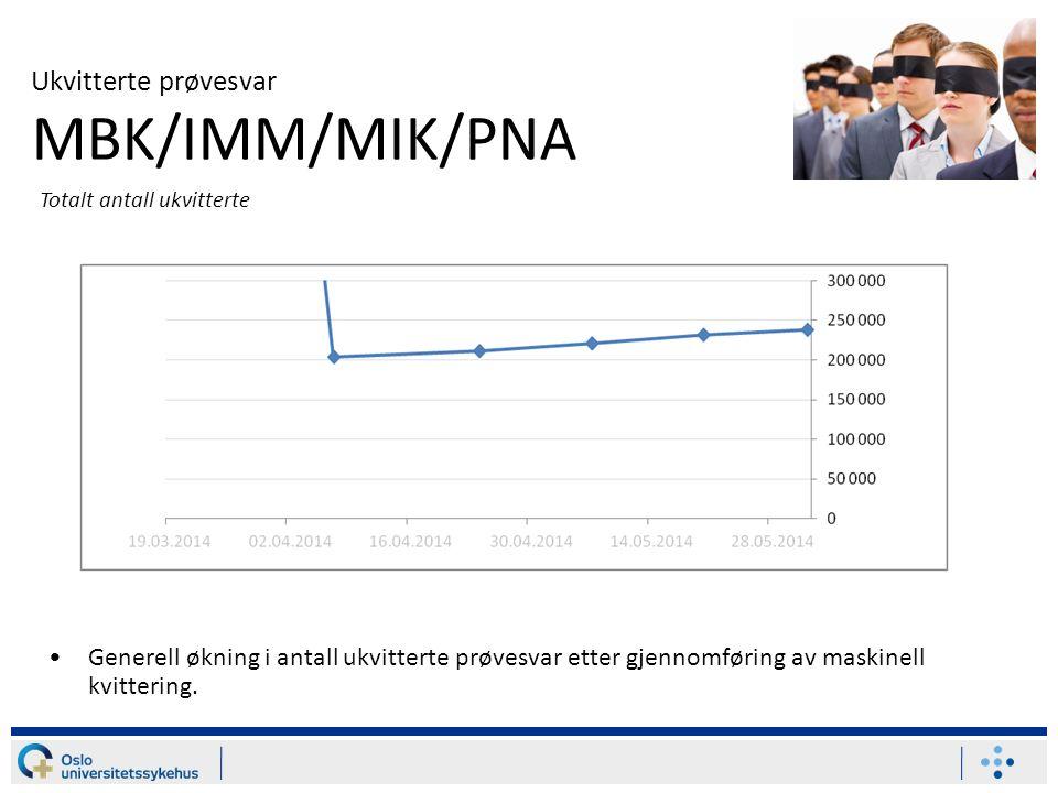 Ukvitterte prøvesvar MBK/IMM/MIK/PNA Generell økning i antall ukvitterte prøvesvar etter gjennomføring av maskinell kvittering. Totalt antall ukvitter