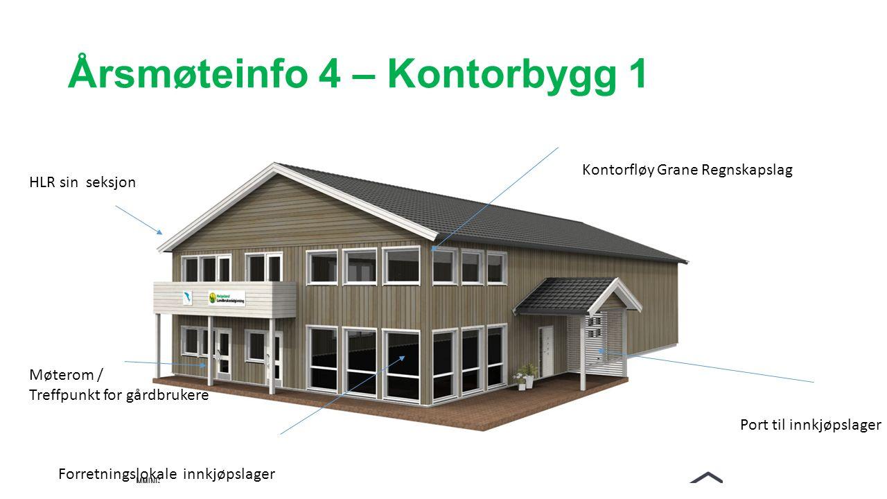 Årsmøteinfo 4 – Kontorbygg 1 HLR sin seksjon Kontorfløy Grane Regnskapslag Port til innkjøpslager Forretningslokale innkjøpslager Møterom / Treffpunkt