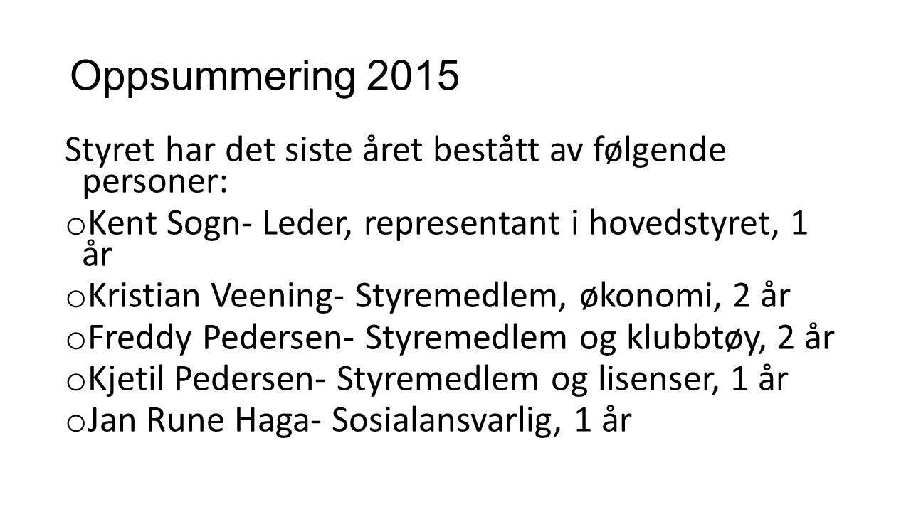Oppsummering 2015 Styret har det siste året bestått av følgende personer: o Kent Sogn- Leder, representant i hovedstyret, 1 år o Kristian Veening- Sty