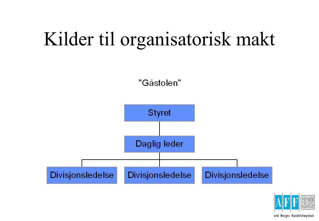 Kilder til organisatorisk makt