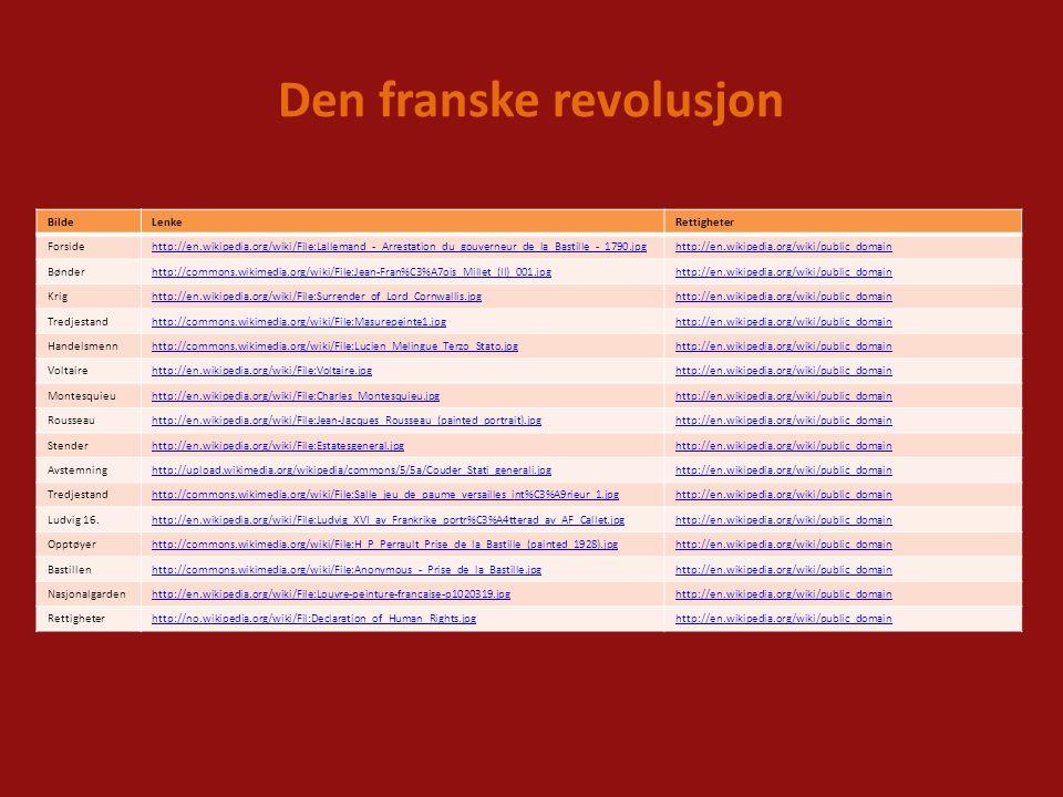Den franske revolusjon BildeLenkeRettigheter Forsidehttp://en.wikipedia.org/wiki/File:Lallemand_-_Arrestation_du_gouverneur_de_la_Bastille_-_1790.jpgh