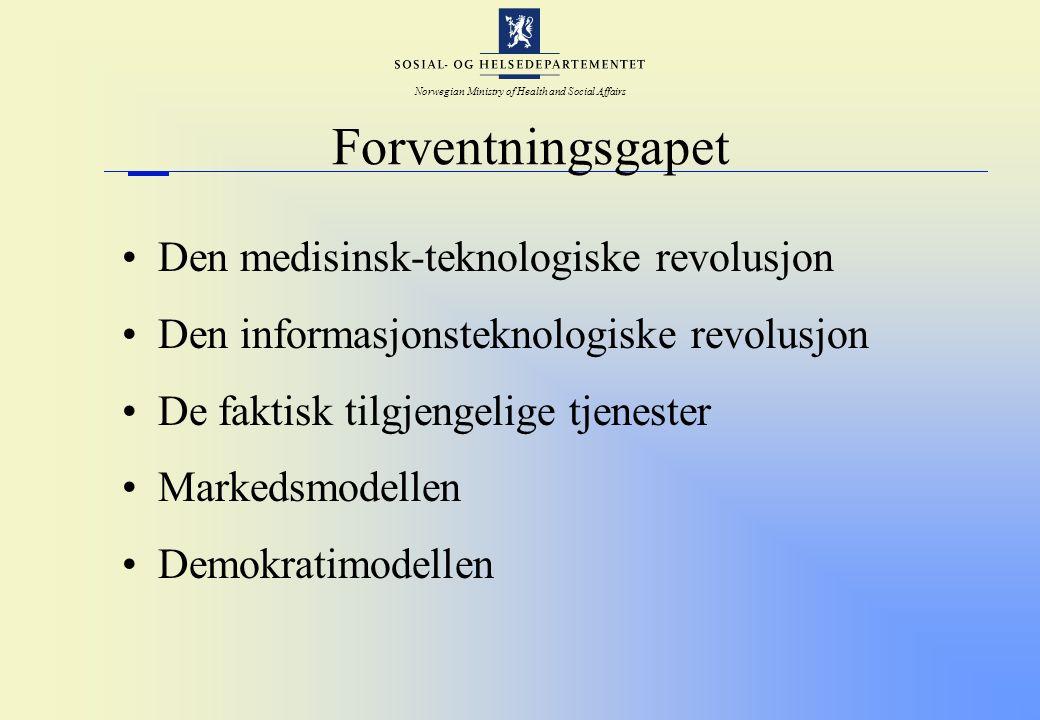 Norwegian Ministry of Health and Social Affairs Forventningsgapet Den medisinsk-teknologiske revolusjon Den informasjonsteknologiske revolusjon De faktisk tilgjengelige tjenester Markedsmodellen Demokratimodellen