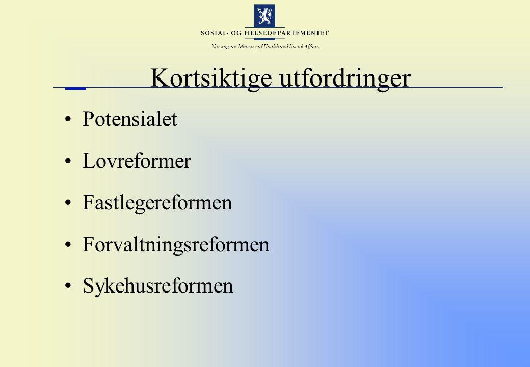 Norwegian Ministry of Health and Social Affairs Kortsiktige utfordringer Potensialet Lovreformer Fastlegereformen Forvaltningsreformen Sykehusreformen