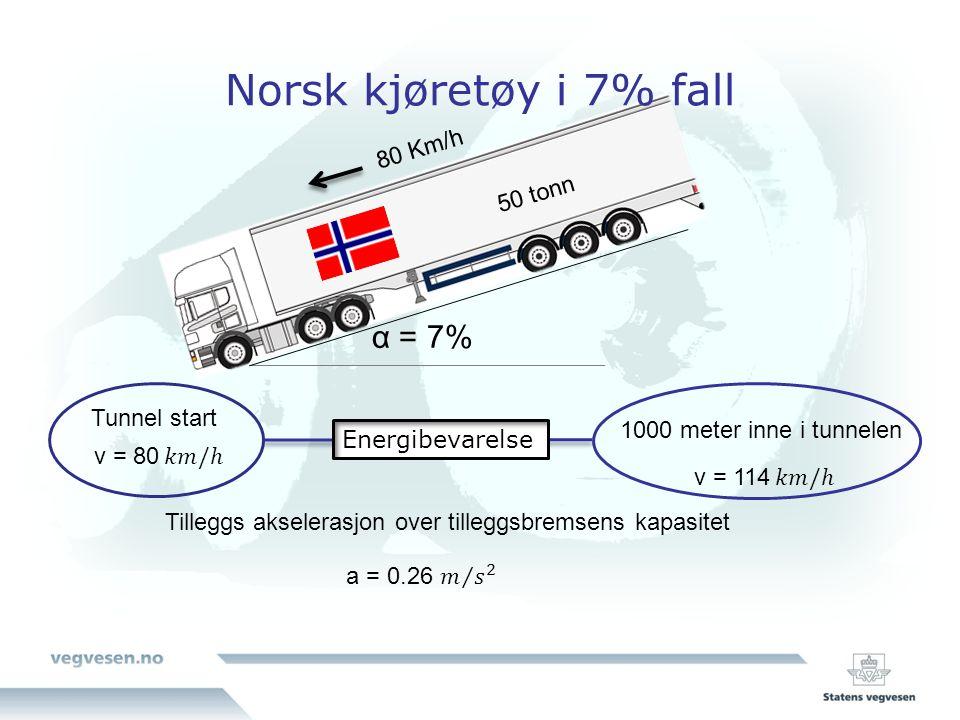 Norsk kjøretøy i 7% fall 50 tonn 80 Km/h α = 7% Tunnel start 1000 meter inne i tunnelen Tilleggs akselerasjon over tilleggsbremsens kapasitet Energibevarelse