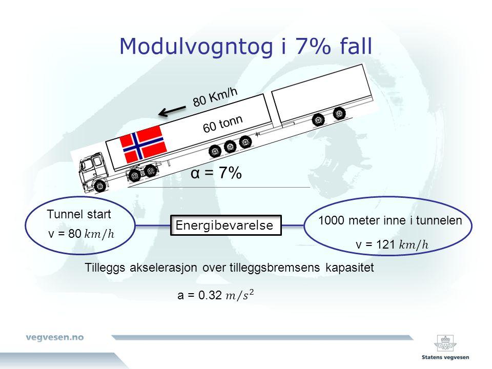 Modulvogntog i 7% fall 60 tonn 80 Km/h α = 7% Tunnel start 1000 meter inne i tunnelen Tilleggs akselerasjon over tilleggsbremsens kapasitet Energibevarelse
