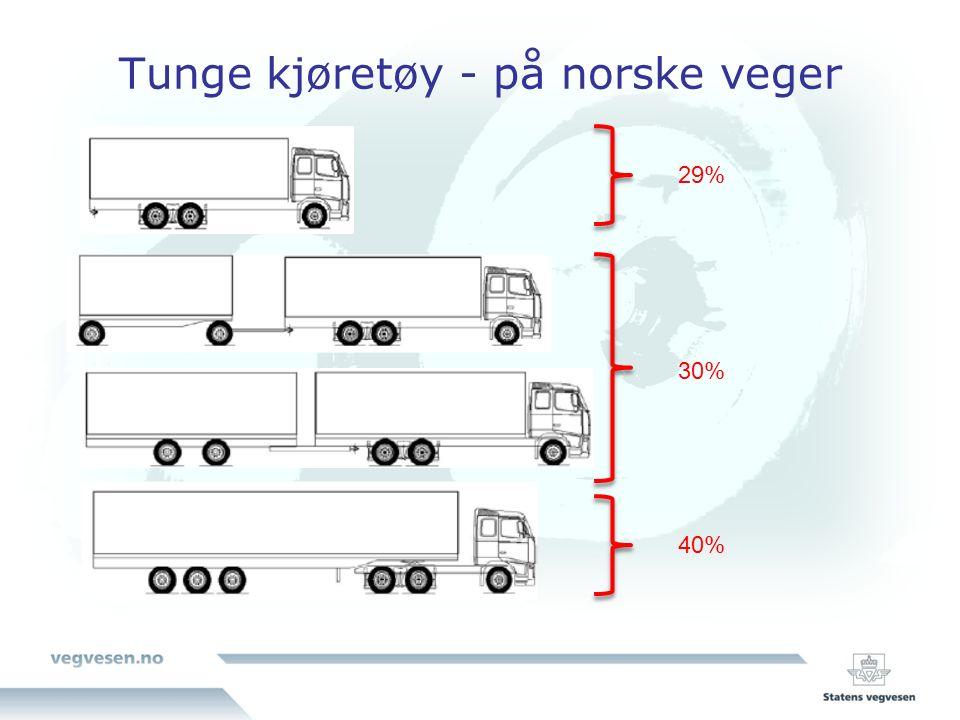 Tunge kjøretøy - Norge / EU 40 (44) tonn 50 tonn 60 tonn