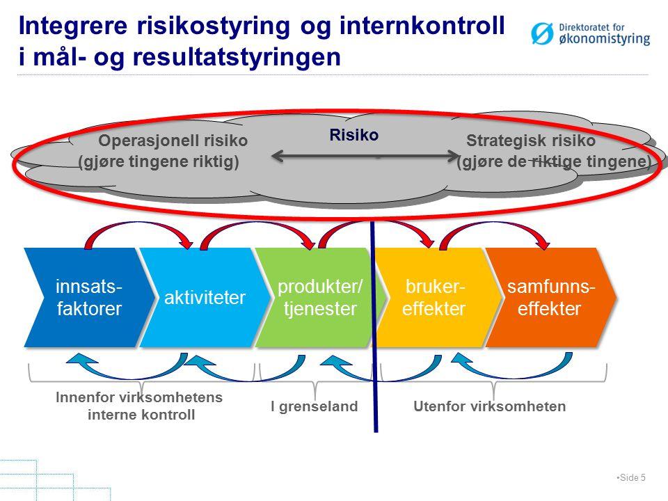 Integrere risikostyring og internkontroll i mål- og resultatstyringen Innenfor virksomhetens interne kontroll Utenfor virksomhetenI grenseland Side 5 Operasjonell risiko Strategisk risiko (gjøre de riktige tingene)(gjøre tingene riktig) Risiko