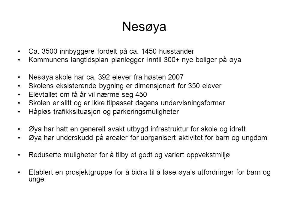 Nesøya Ca. 3500 innbyggere fordelt på ca.