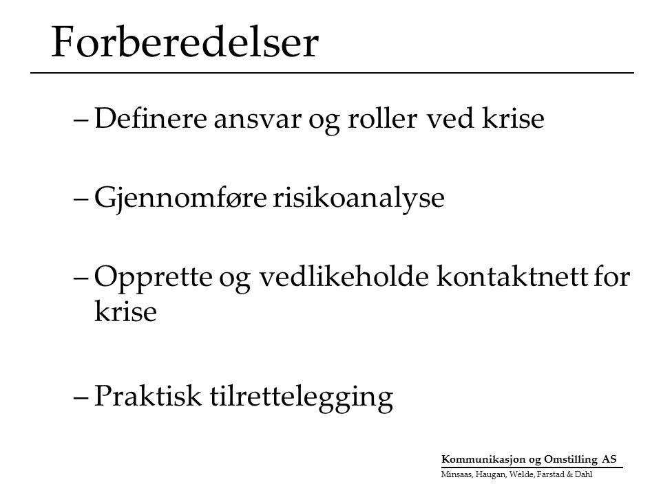 Kommunikasjon og Omstilling AS Minsaas, Haugan, Welde, Farstad & Dahl Forberedelser –Definere ansvar og roller ved krise –Gjennomføre risikoanalyse –O