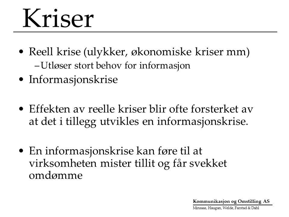 Kommunikasjon og Omstilling AS Minsaas, Haugan, Welde, Farstad & Dahl Kriser Reell krise (ulykker, økonomiske kriser mm) –Utløser stort behov for info