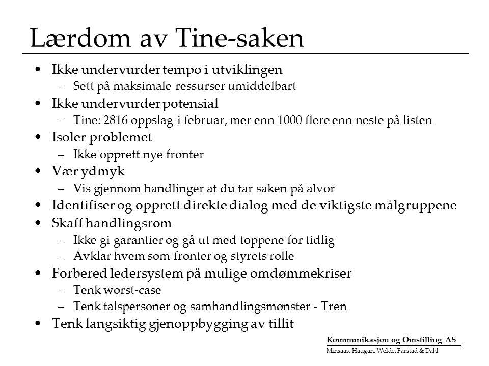Kommunikasjon og Omstilling AS Minsaas, Haugan, Welde, Farstad & Dahl Lærdom av Tine-saken Ikke undervurder tempo i utviklingen –Sett på maksimale res