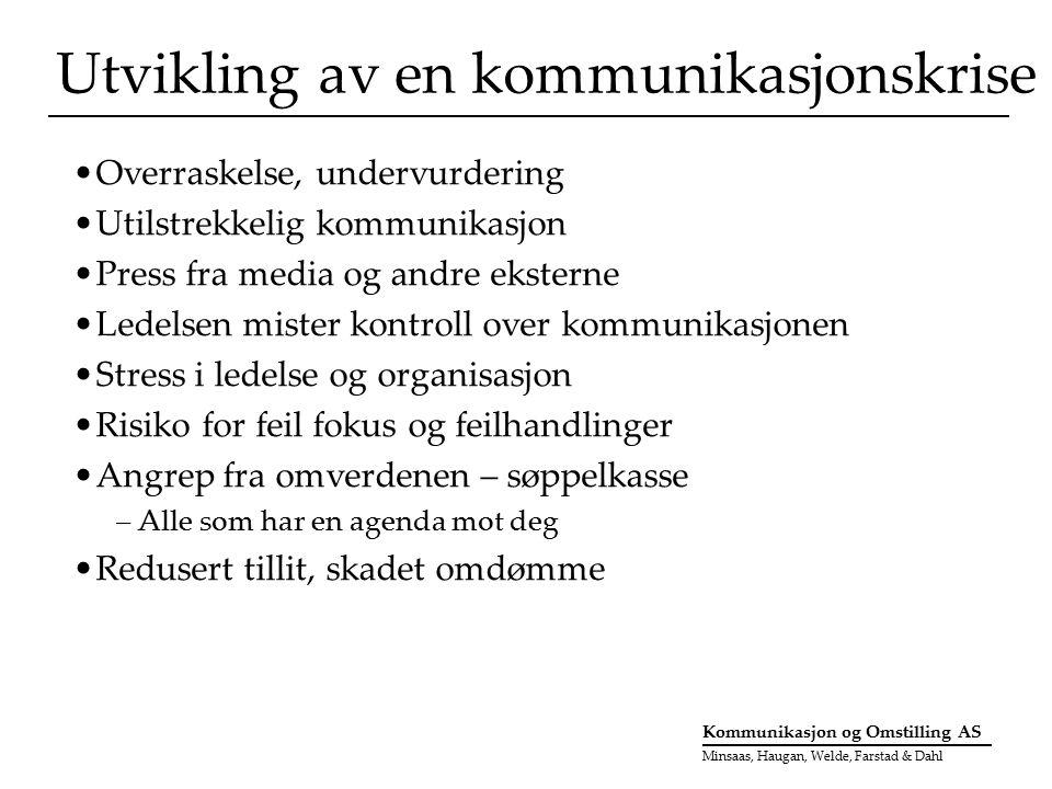 Kommunikasjon og Omstilling AS Minsaas, Haugan, Welde, Farstad & Dahl Krise uten organisering Personal Resepsjon Hendelse Økonomi Sikkerhet Pressemeld.