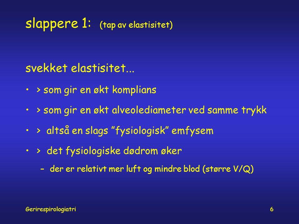 Gerirespirologiatri6 slappere 1: (tap av elastisitet) svekket elastisitet...