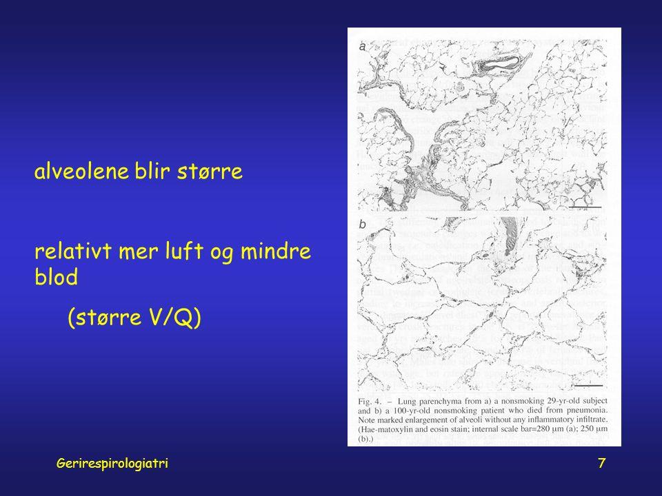 Gerirespirologiatri18 Lungefunksjon hos Eldre …..